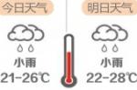 四川发布预警 14个地区易发地质灾害 阴雨卷土重来 - Sichuan.Scol.Com.Cn