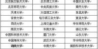 """今天公布的""""世界一流大学建设名单"""" - News.Sina.com.Cn"""