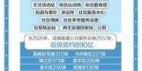 制图杨仕成 - Sc.Chinanews.Com.Cn