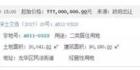 """楼市再传大消息 最""""狠""""的土地转让来了 - News.Sina.com.Cn"""