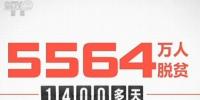 【数字五年】精准扶贫书写中国样本 - 扶贫与移民