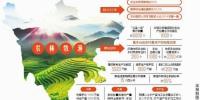 四川省农业四区四基地建设实施方案出炉 - 广播电视台