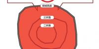 今日起 成都限行范围扩至绕城内 限行时间将进行延长 - Sichuan.Scol.Com.Cn