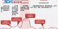 春节去哪?@车主们注意,请收下这份春运出行指南 - Sichuan.Scol.Com.Cn