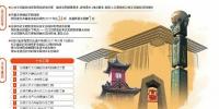 """四川文化""""走出去""""引起热议 全面提升四川文化品牌影响力 - 广播电视台"""