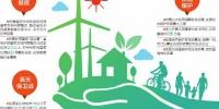 四川坚定不移走生态优先绿色发展之路 让天更蓝地更绿水更清 - 广播电视台