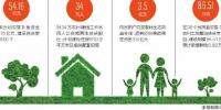 农村土坯房改造首次纳入新村建设扶贫专项方案 - 人民政府