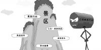 """四川严打""""黑导""""""""黑店""""等 保障游客放心出游 - 人民政府"""