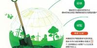 今后三年 四川所有贫困县将推行造林专业合作社 - 人民政府