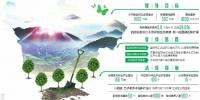 大规模绿化全川行动加码 - 人民政府