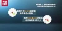 上万吨过期药去哪了? 有的翻新后又流入农村市场 - News.Sina.com.Cn