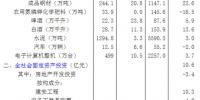 2018年1-5月四川省国民经济主要指标数据 - 人民政府