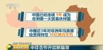 中非合作有了新进展贸易潜力巨大 一拨机会要来? - News.Sina.com.Cn