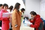 2019届毕业生就业双选会举行,提供就业岗位近两万 - 成都中医药大学