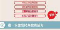 """解读""""四川民营经济20条""""掂掂这些政策的含金量 - 人民政府"""